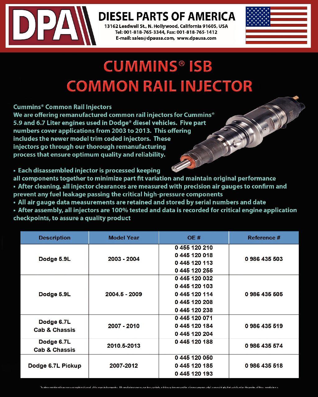 dpa_common_rail_cummins_isb-pdf.jpg